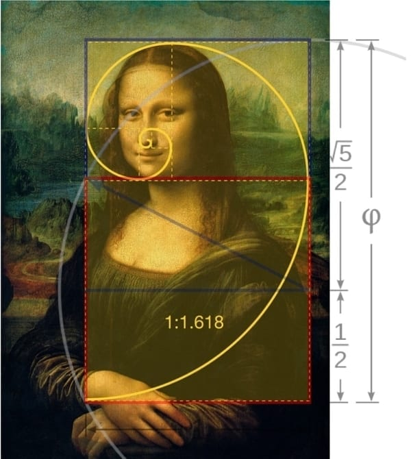 mona lisa golden ratio leonardo da vinci painting