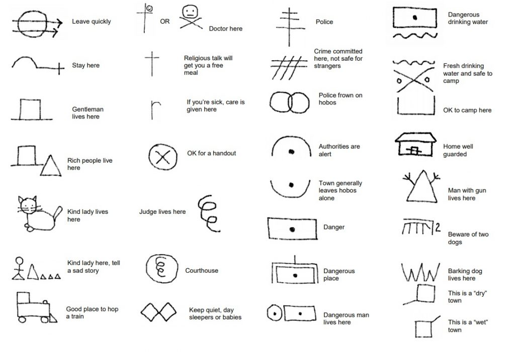 The intriguing history of hobo signs/symbols | History 101